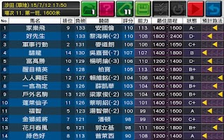 Screenshot of Race Simulator