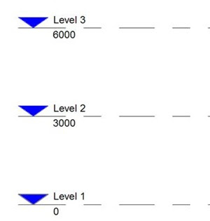 Revit : Displaying your levels at the correct above sea level