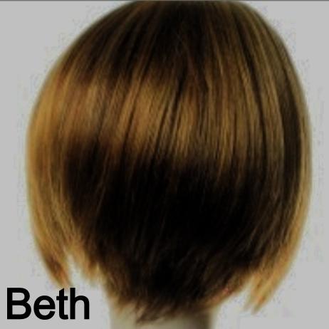 Beth back