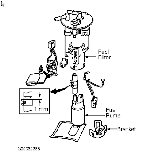 diy for fuel pump  - acurazine