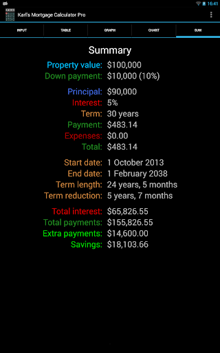 Karls Mortgage Calculator Pro - screenshot