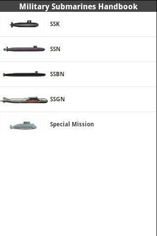 World Military Submarines