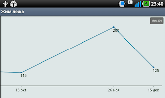 Screenshot of Powerlifting statistic