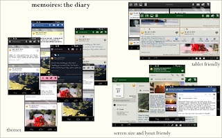 Screenshot of Memoires: the Diary