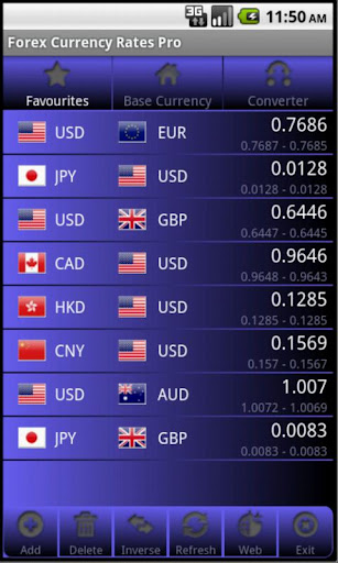 Forex Currency Rates Pro - screenshot