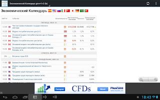 Screenshot of Экономический Календарь