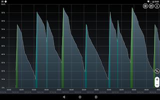 Screenshot of Battery HD Pro