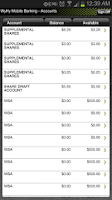 Screenshot of WyHy Mobile Banking