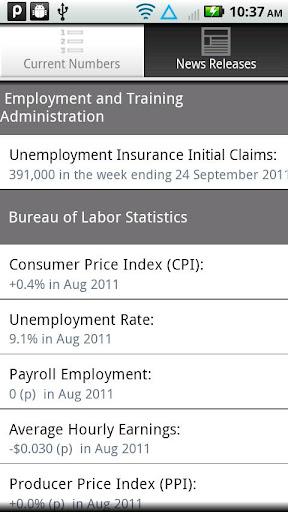 Labor Stats