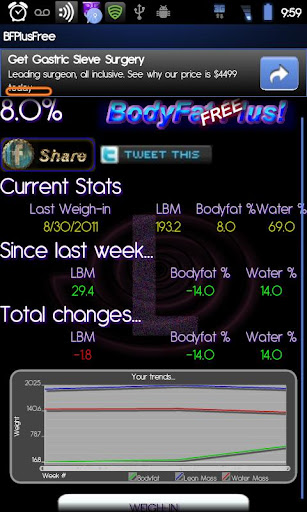 BodyFat Plus Free