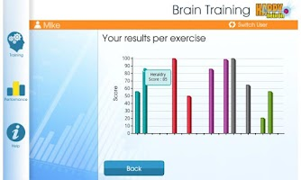 Screenshot of My HAPPYneuron Workout