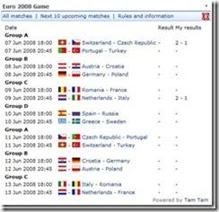 Euro20081