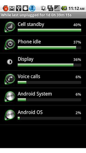 【免費生產應用App】Battery Check-APP點子