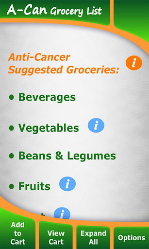 Anti-Cancer Grocery List