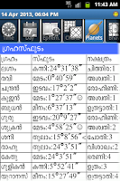 Screenshot of Horoscope Malayalam Pro