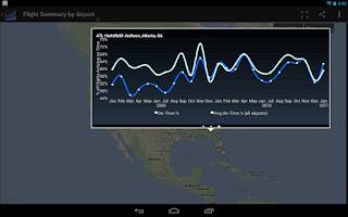 Screenshot of MicroStrategy Mobile