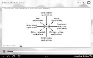 Screenshot of Java Programming via Videos