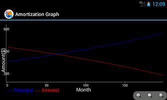 Screenshot of Mortgage Calculator and Loan