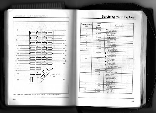 solved fuse and relay locations 2nd generation power distribution ford explorer fuse chart 96 ford explorer fuse diagram #15