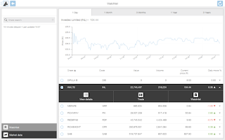 Screenshot of Investec