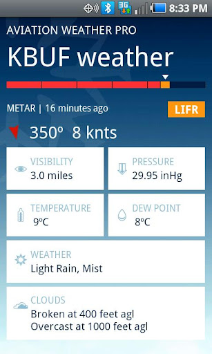 Aviation Weather Pro