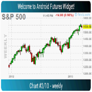 Futures Widget PRO for Android for Android