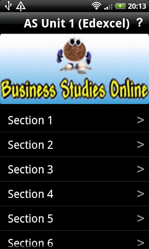 AS Business Unit 1 Edexcel