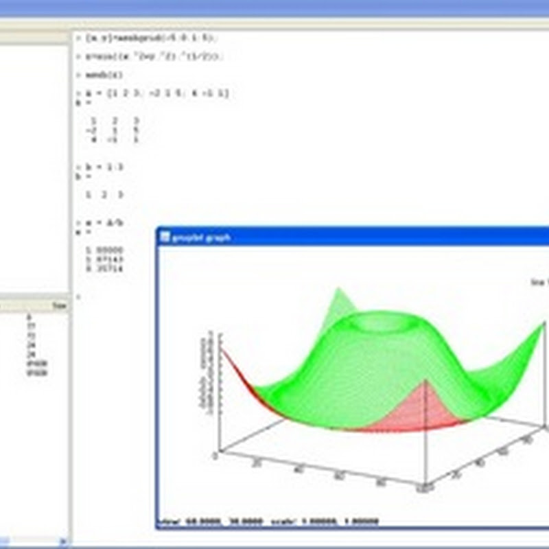 3 Free open source alternatives to MATLAB