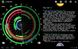 Screenshot of Planetus Astrology