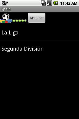Španělsko Fotbal Historie
