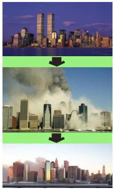 美国911事件,美国世界贸易中心倒塌