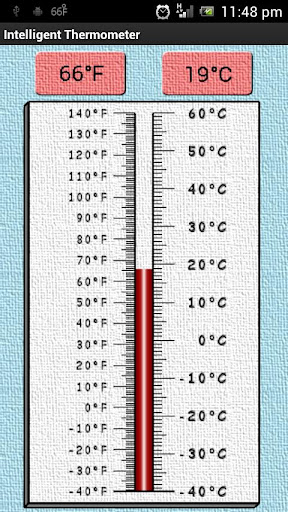 Intelligent Thermometer