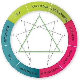 Your Personality: Enneagram - screenshot