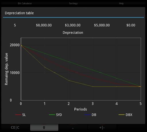 BA Pro Financial Calculator - screenshot