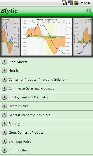 Blytic Economy
