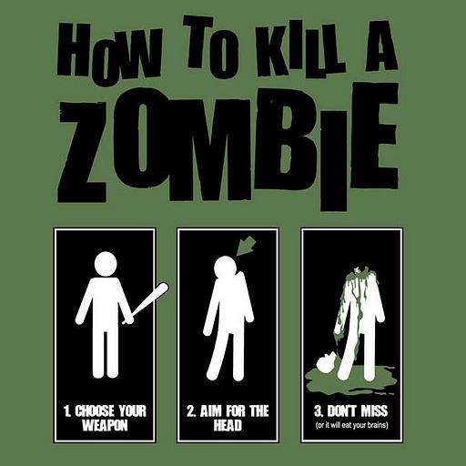 Zombie Wallpaper v1 LOGO-APP點子