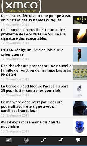 iCERT-XMCO