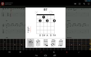 Screenshot of Guitar Pro