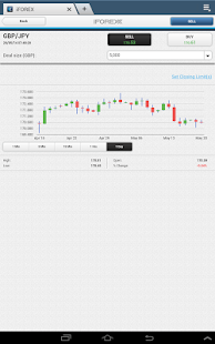 Pca forex trading