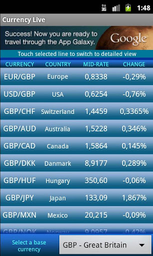 Live currency news