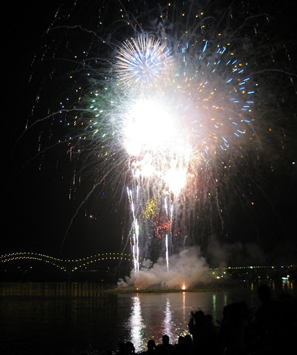 4th of July Fireworks in Memphis