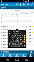 Screenshot of Serie A Pro Soccer