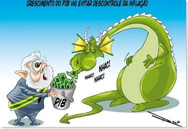 inflacao-regi