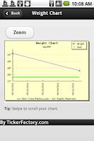 Screenshot of Weight Ticker