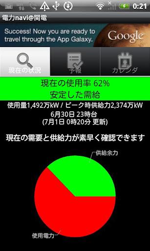電気どう? 関電