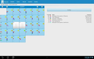 Screenshot of Manage My Pain Pro