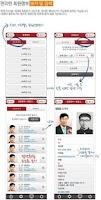 Screenshot of 중동중,중동고등학교 총동문회(각 기수별 포함)