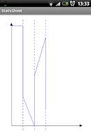Screenshot of StatsShoot