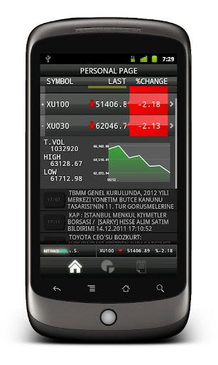 財經必備APP下載|Matriks Mobile 好玩app不花錢|綠色工廠好玩App