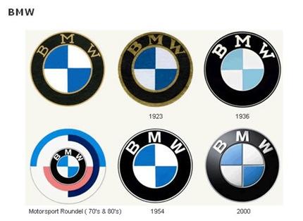 Historia de los nombres detrás de las marcas, parte I | Racing5